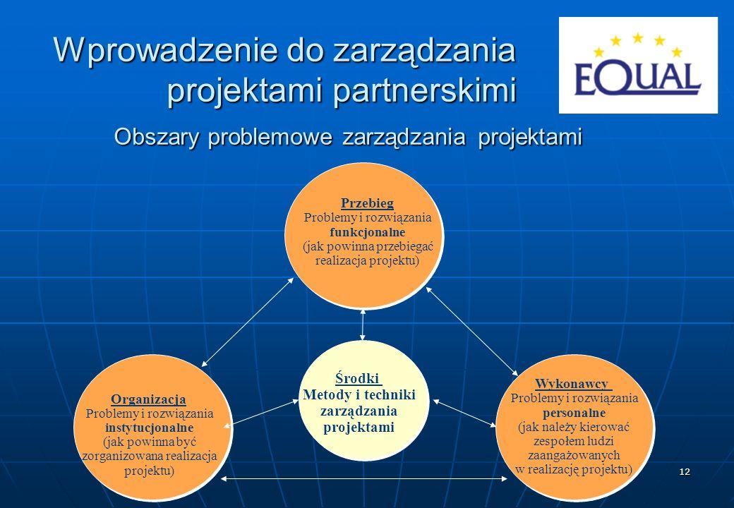 12 Obszary problemowe zarządzania projektami Przebieg Problemy i rozwiązania funkcjonalne (jak powinna przebiegać realizacja projektu) Organizacja Pro