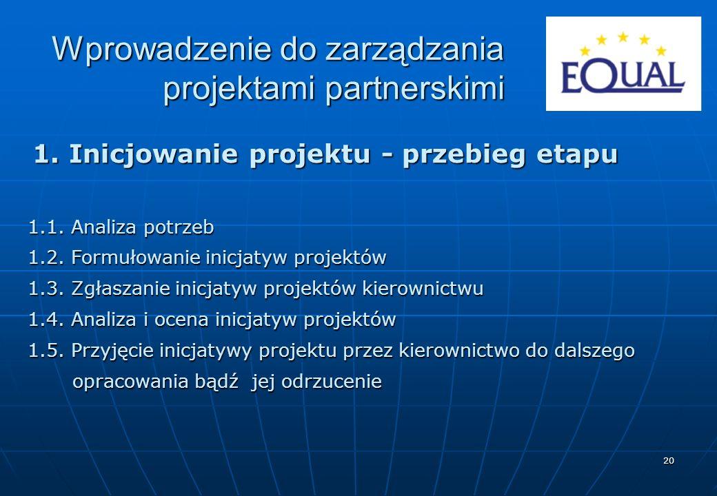 20 1. Inicjowanie projektu - przebieg etapu 1.1. Analiza potrzeb 1.2. Formułowanie inicjatyw projektów 1.3. Zgłaszanie inicjatyw projektów kierownictw