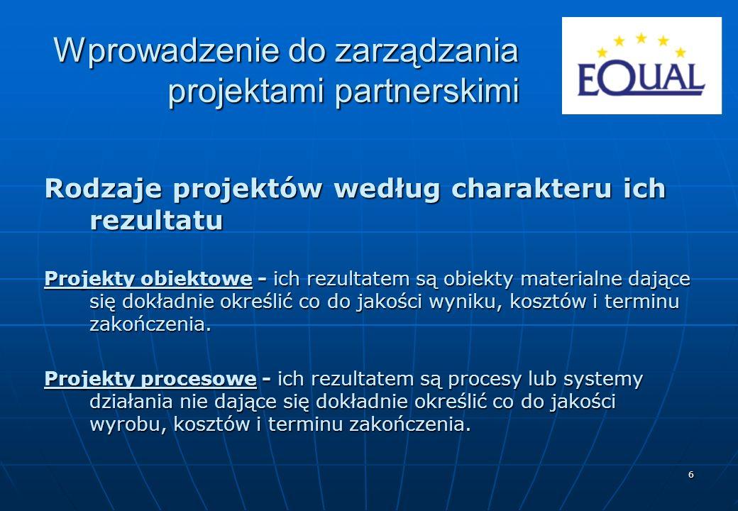 27 Struktury: hierarchiczna i kooperacyjna projektu Projekt Podprojekt 1 Podprojekt 2 Podprojekt 3 1.11.1 1.31.32.22.23.23.2 1.21.22.12.13.13.13.33.3 Czynności Wprowadzenie do zarządzania projektami partnerskimi