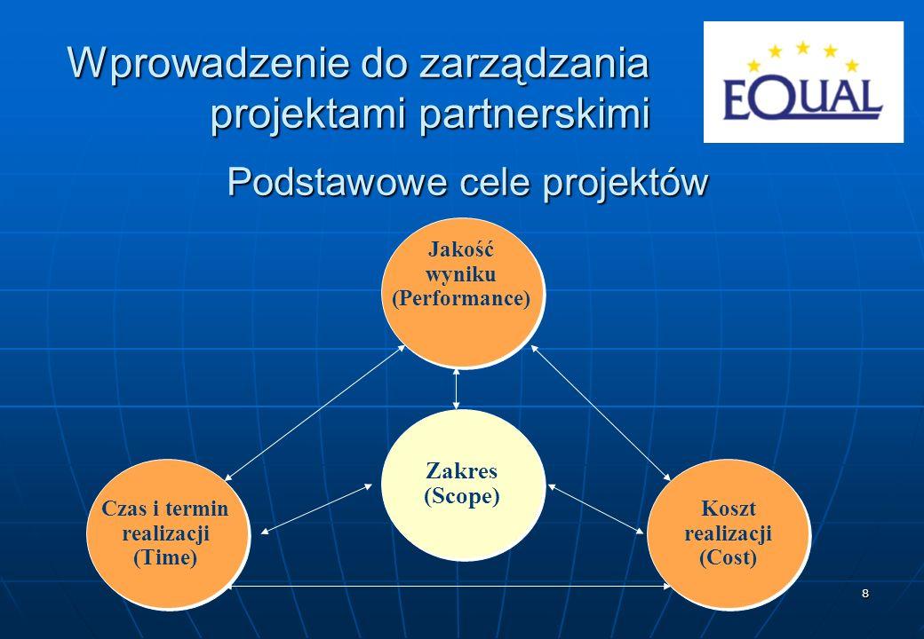 8 Podstawowe cele projektów Jakość wyniku (Performance) Czas i termin realizacji (Time) Koszt realizacji (Cost) Zakres (Scope) Wprowadzenie do zarządz