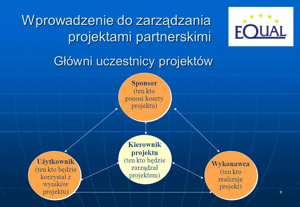9 Główni uczestnicy projektów Sponsor (ten kto ponosi koszty projektu) Użytkownik (ten kto będzie korzystał z wyników projektu) Wykonawca (ten kto rea