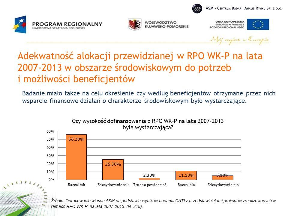 Adekwatność alokacji przewidzianej w RPO WK-P na lata 2007-2013 w obszarze środowiskowym do potrzeb i możliwości beneficjentów Badanie miało także na celu określenie czy według beneficjentów otrzymane przez nich wsparcie finansowe działań o charakterze środowiskowym było wystarczające.