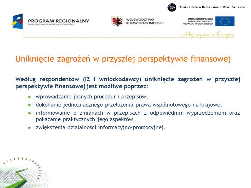 Uniknięcie zagrożeń w przyszłej perspektywie finansowej Według respondentów (IZ i wnioskodawcy) uniknięcie zagrożeń w przyszłej perspektywie finansowej jest możliwe poprzez: wprowadzanie jasnych procedur i przepisów, dokonanie jednoznacznego przełożenia prawa wspólnotowego na krajowe, informowanie o zmianach w przepisach z odpowiednim wyprzedzeniem oraz pokazanie praktycznych jego aspektów, zwiększenia działalności informacyjno-promocyjnej.