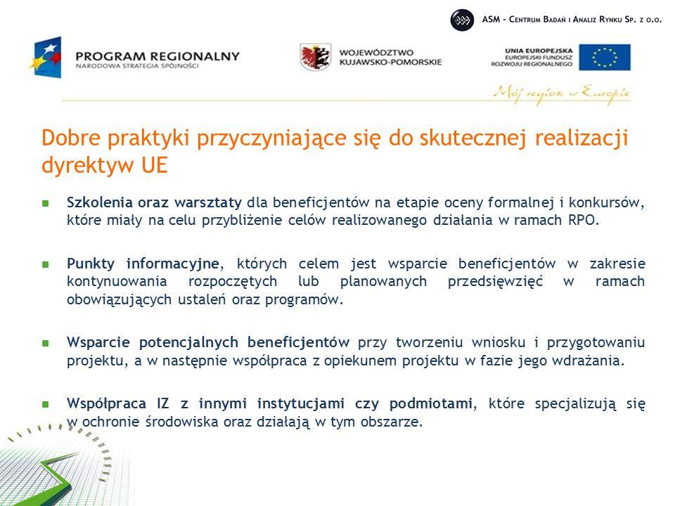 Dobre praktyki przyczyniające się do skutecznej realizacji dyrektyw UE Szkolenia oraz warsztaty dla beneficjentów na etapie oceny formalnej i konkursów, które miały na celu przybliżenie celów realizowanego działania w ramach RPO.
