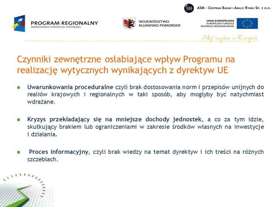 Czynniki zewnętrzne osłabiające wpływ Programu na realizację wytycznych wynikających z dyrektyw UE Uwarunkowania proceduralne czyli brak dostosowania norm i przepisów unijnych do realiów krajowych i regionalnych w taki sposób, aby mogłyby być natychmiast wdrażane.