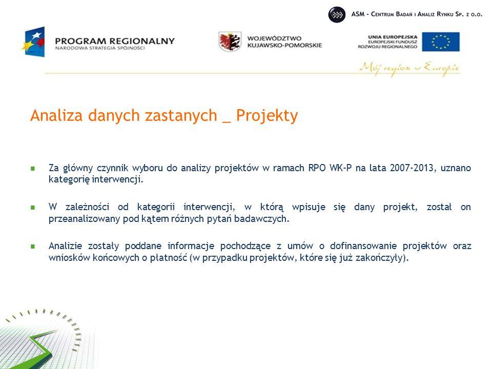Analiza danych zastanych _ Projekty Za główny czynnik wyboru do analizy projektów w ramach RPO WK-P na lata 2007-2013, uznano kategorię interwencji.