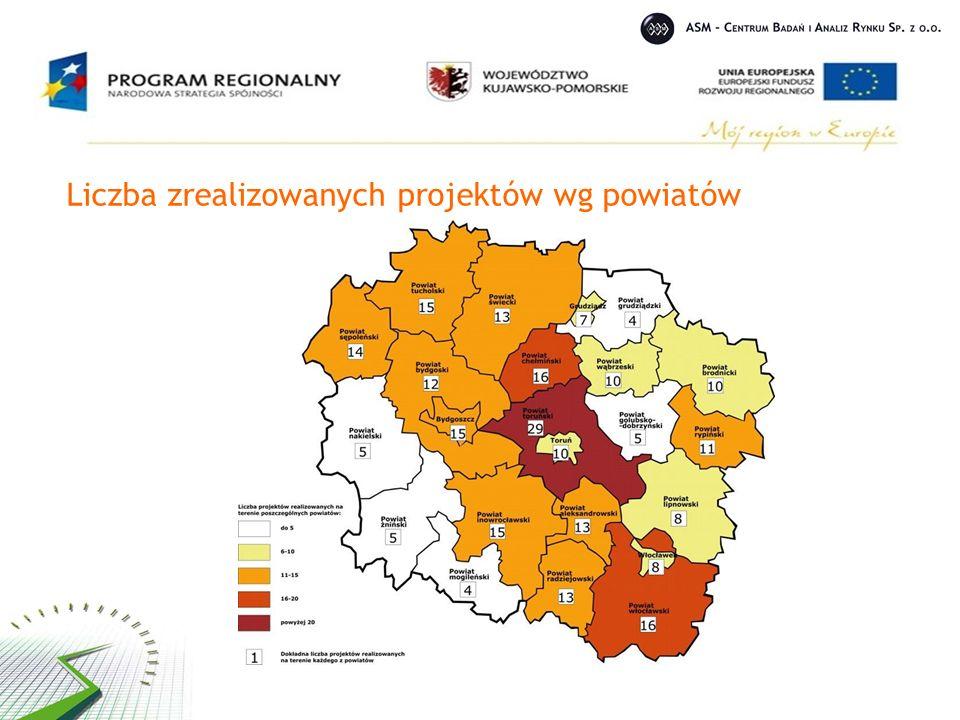 Liczba zrealizowanych projektów wg powiatów