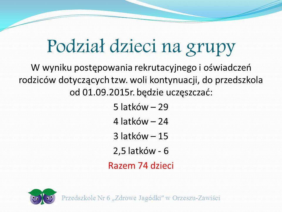 Podzia ł dzieci na grupy rok szkolny 2015/2016 Gr.