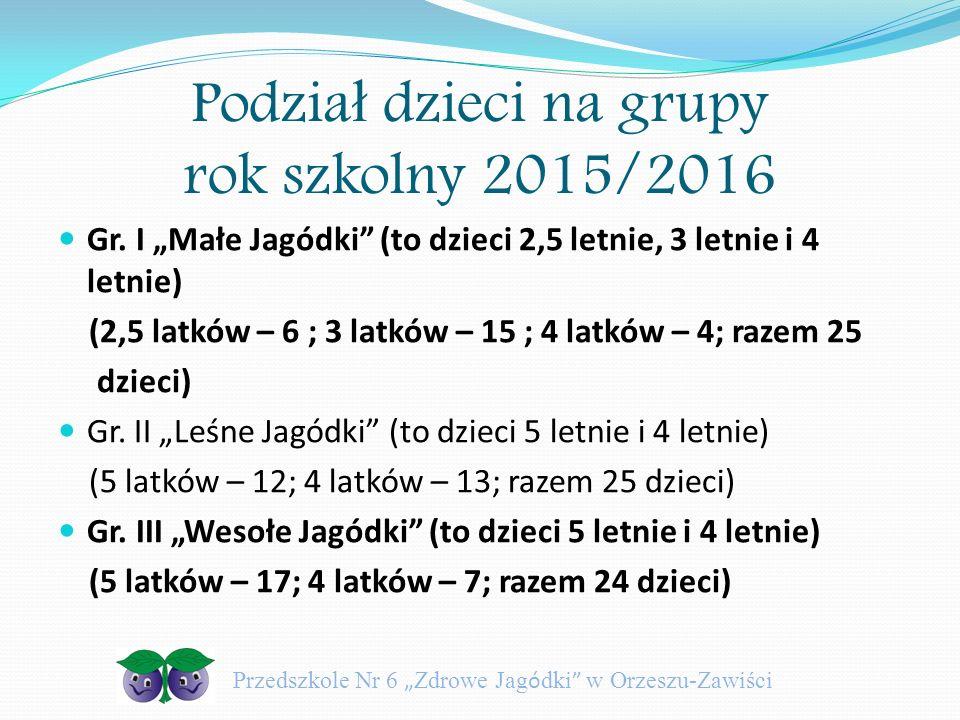"""Podzia ł dzieci na grupy rok szkolny 2015/2016 Gr. I """"Małe Jagódki"""" (to dzieci 2,5 letnie, 3 letnie i 4 letnie) (2,5 latków – 6 ; 3 latków – 15 ; 4 la"""