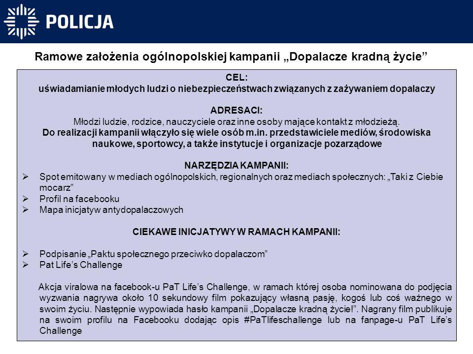 """Ramowe założenia ogólnopolskiej kampanii """"Dopalacze kradną życie CEL: uświadamianie młodych ludzi o niebezpieczeństwach związanych z zażywaniem dopalaczy ADRESACI: Młodzi ludzie, rodzice, nauczyciele oraz inne osoby mające kontakt z młodzieżą."""