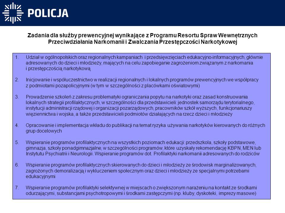 Zadania dla służby prewencyjnej wynikające z Programu Resortu Spraw Wewnętrznych Przeciwdziałania Narkomanii i Zwalczania Przestępczości Narkotykowej 1.Udział w ogólnopolskich oraz regionalnych kampaniach i przedsięwzięciach edukacyjno-informacyjnych, głównie adresowanych do dzieci i młodzieży, mających na celu zapobieganie zagrożeniom związanym z narkomania i przestępczością narkotykową 2.Inicjowanie i współuczestnictwo w realizacji regionalnych i lokalnych programów prewencyjnych we współpracy z podmiotami pozapolicyjnymi (w tym w szczególności z placówkami oświatowymi) 3.Prowadzenie szkoleń z zakresu problematyki ograniczania popytu na narkotyki oraz zasad konstruowania lokalnych strategii profilaktycznych, w szczególności dla przedstawicieli: jednostek samorządu terytorialnego, instytucji administracji rządowej i organizacji pozarządowych, pracowników szkół wyższych, funkcjonariuszy więziennictwa i wojska, a także przedstawicieli podmiotów działających na rzecz dzieci i młodzieży 4.Opracowanie i implementacja wkładu do publikacji na temat ryzyka używania narkotyków kierowanych do różnych grup docelowych 5.Wspieranie programów profilaktycznych na wszystkich poziomach edukacji: przedszkola, szkoły podstawowe, gimnazja, szkoły ponadgimnazjalne, w szczególności programów, które uzyskały rekomendację KBPN, MEN lub Instytutu Psychiatrii i Neurologii.