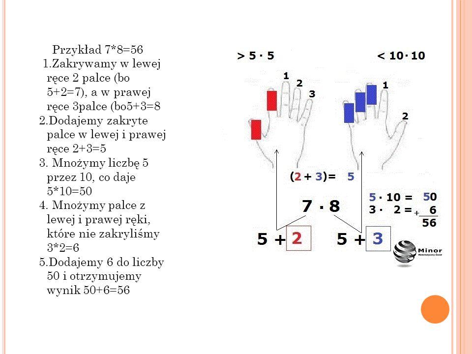 Przykład 7*8=56 1.Zakrywamy w lewej ręce 2 palce (bo 5+2=7), a w prawej ręce 3palce (bo5+3=8 2.Dodajemy zakryte palce w lewej i prawej ręce 2+3=5 3.