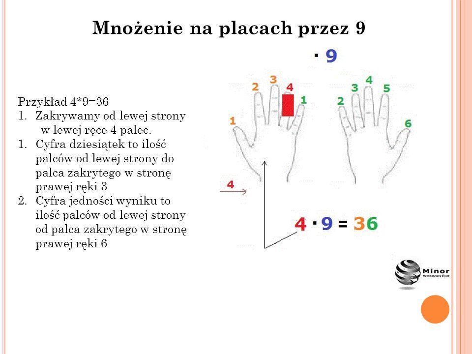 Przykład 4*9=36 1.Zakrywamy od lewej strony w lewej ręce 4 palec.