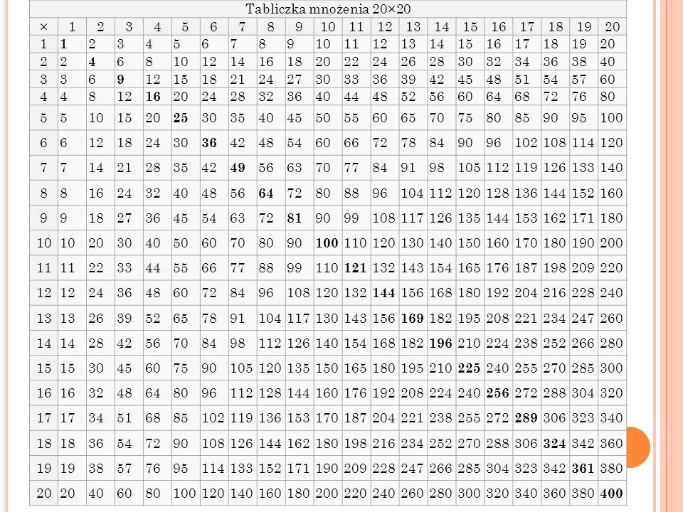 Wielu osób łatwo zapamiętuje proste mnożenia 2*2, 2*3, 2*4, 3*4, 3*4.