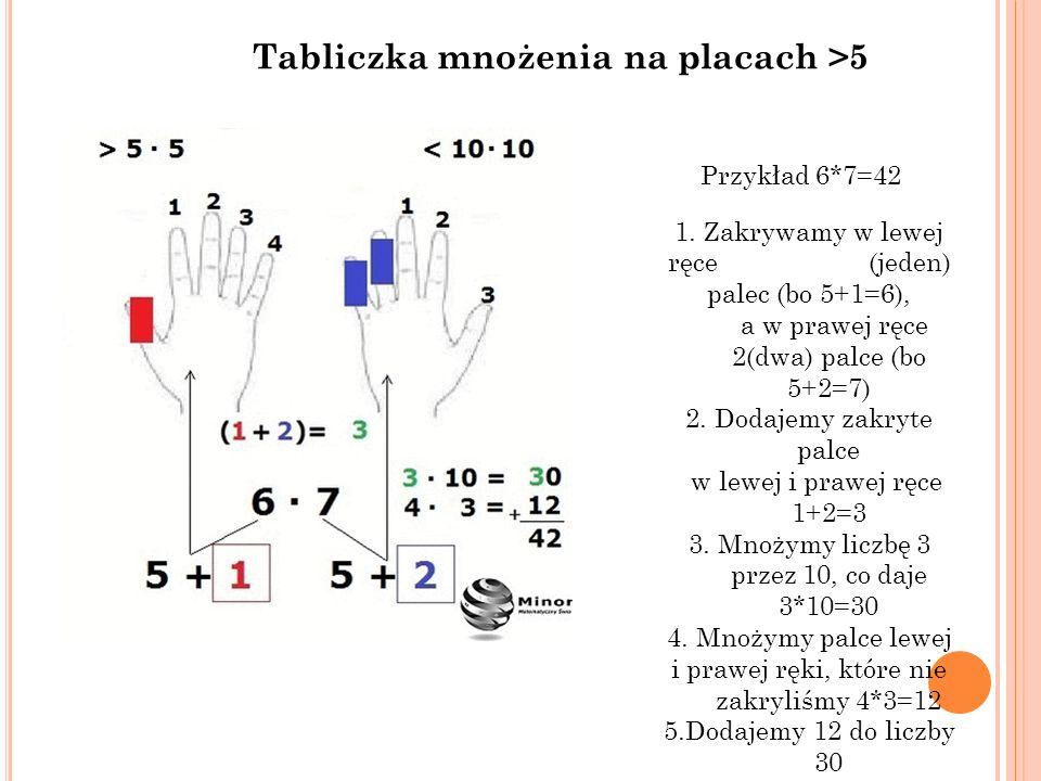 Tabliczka mnożenia na placach >5 Przykład 6*7=42 1.