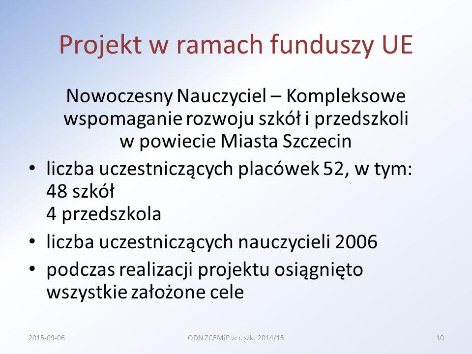 Projekt w ramach funduszy UE Nowoczesny Nauczyciel – Kompleksowe wspomaganie rozwoju szkół i przedszkoli w powiecie Miasta Szczecin liczba uczestniczących placówek 52, w tym: 48 szkół 4 przedszkola liczba uczestniczących nauczycieli 2006 podczas realizacji projektu osiągnięto wszystkie założone cele 2015-09-06ODN ZCEMiP w r.