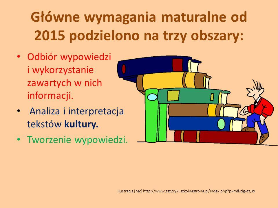 Główne wymagania maturalne od 2015 podzielono na trzy obszary: Odbiór wypowiedzi i wykorzystanie zawartych w nich informacji. Analiza i interpretacja