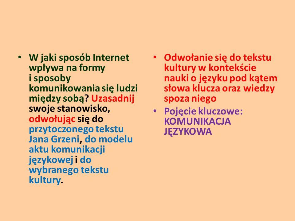 W jaki sposób Internet wpływa na formy i sposoby komunikowania się ludzi między sobą? Uzasadnij swoje stanowisko, odwołując się do przytoczonego tekst