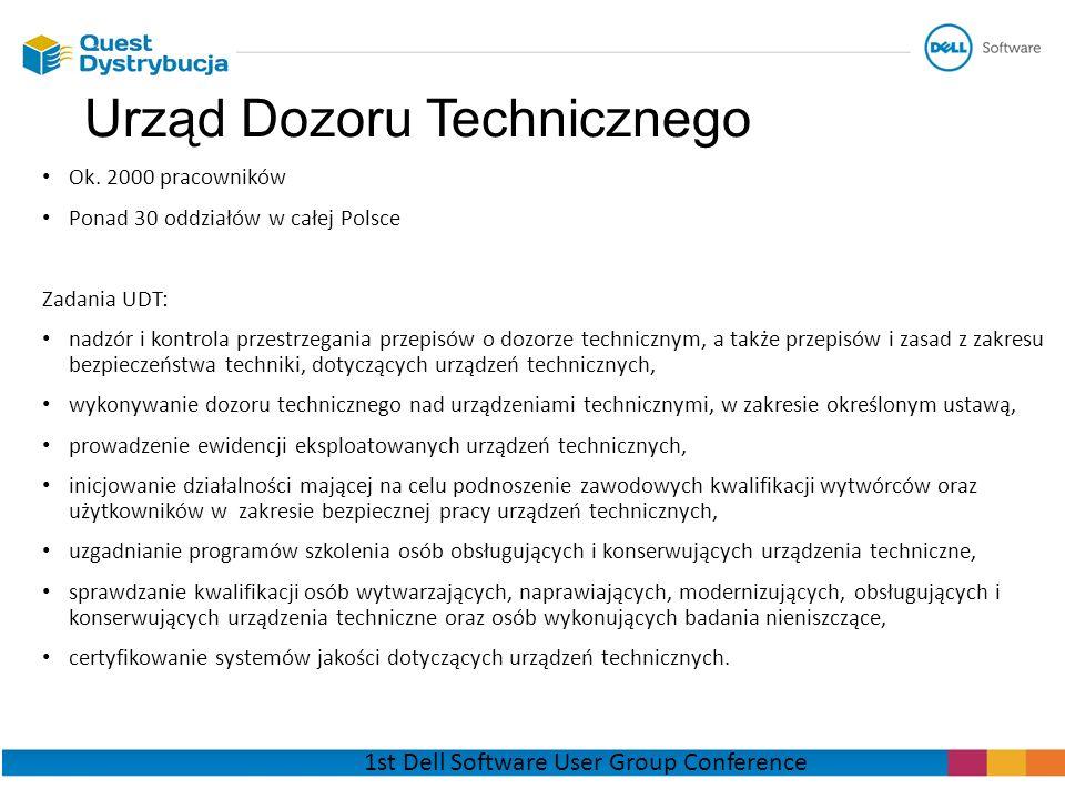 Urząd Dozoru Technicznego Ok. 2000 pracowników Ponad 30 oddziałów w całej Polsce Zadania UDT: nadzór i kontrola przestrzegania przepisów o dozorze tec