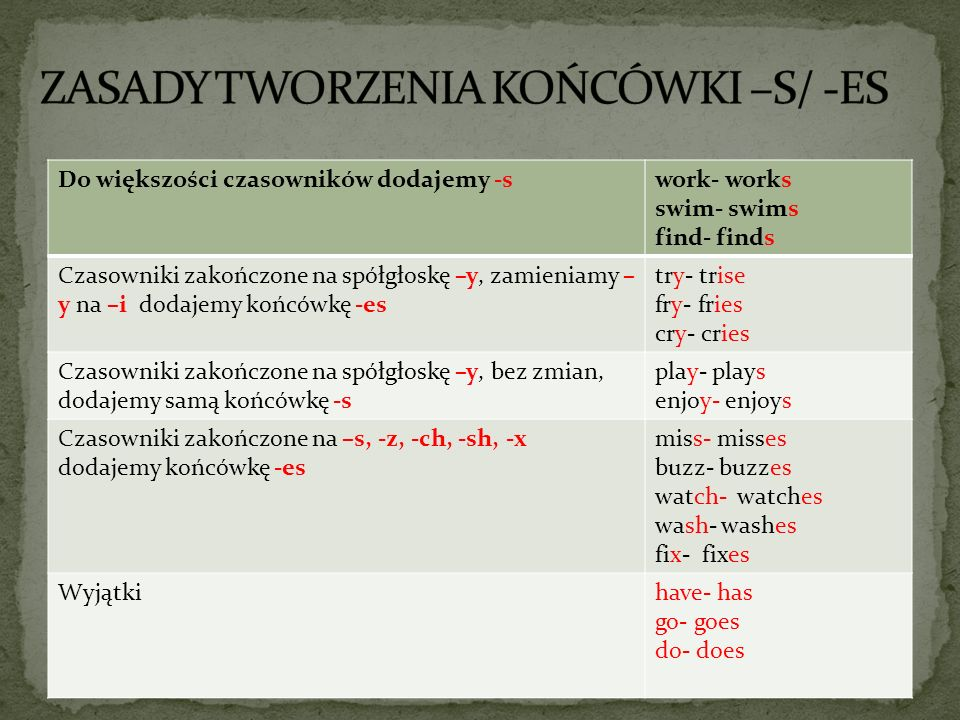 zdania przeczące: 1. He never does his homework. (On nigdy nie robi swojej pracy domowej.) 2. He does not do his homework in the evenings. (On nie odr