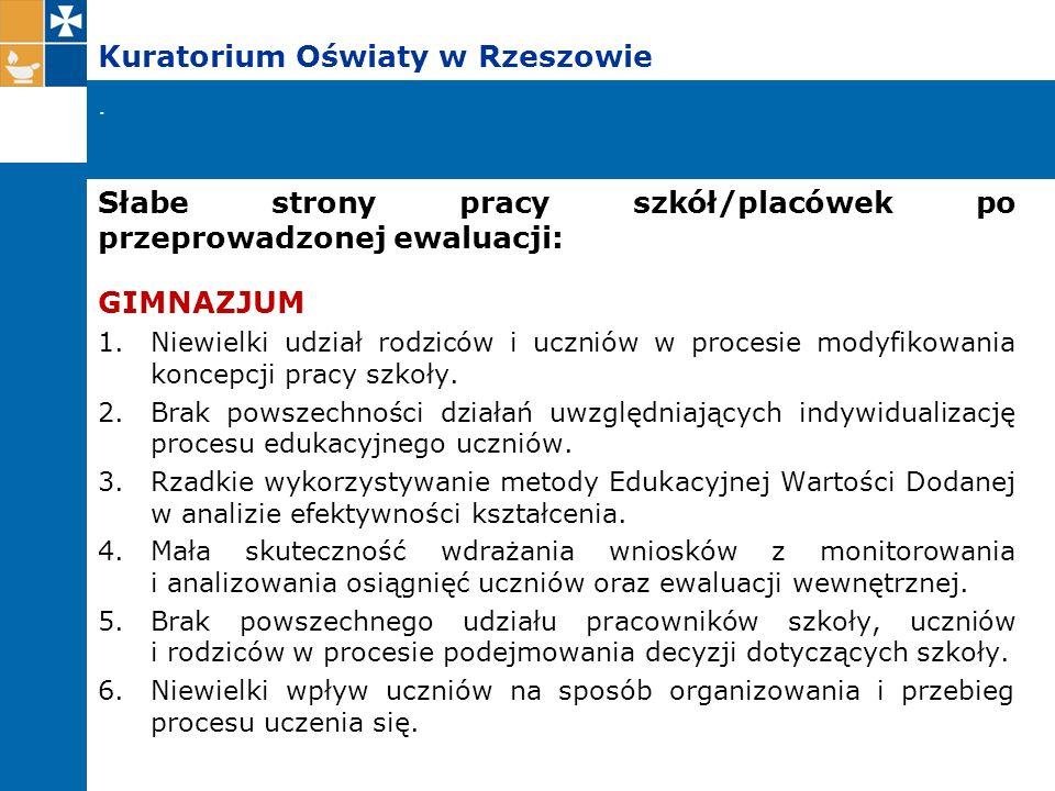 Kuratorium Oświaty w Rzeszowie Słabe strony pracy szkół/placówek po przeprowadzonej ewaluacji: GIMNAZJUM 1.Niewielki udział rodziców i uczniów w procesie modyfikowania koncepcji pracy szkoły.