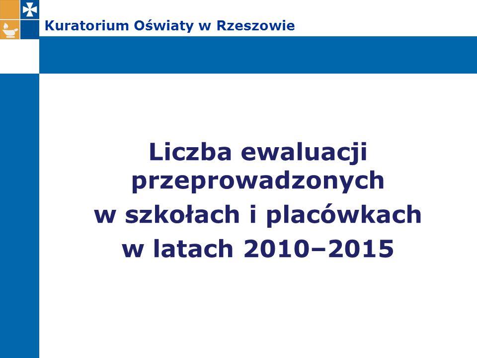Kuratorium Oświaty w Rzeszowie Liczba ewaluacji przeprowadzonych w szkołach i placówkach w latach 2010–2015