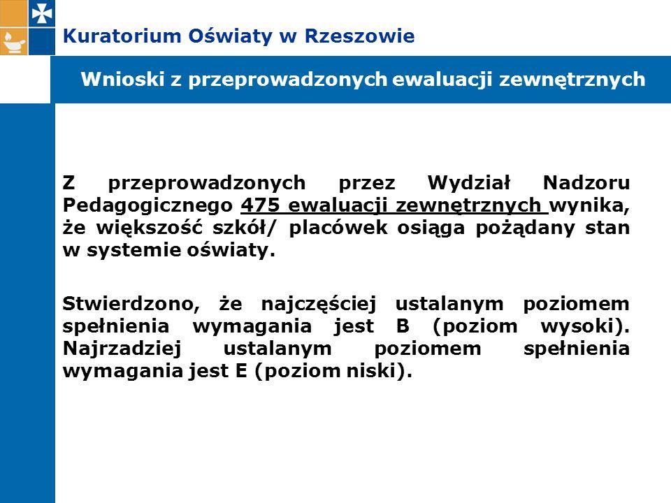Kuratorium Oświaty w Rzeszowie Z przeprowadzonych przez Wydział Nadzoru Pedagogicznego 475 ewaluacji zewnętrznych wynika, że większość szkół/ placówek