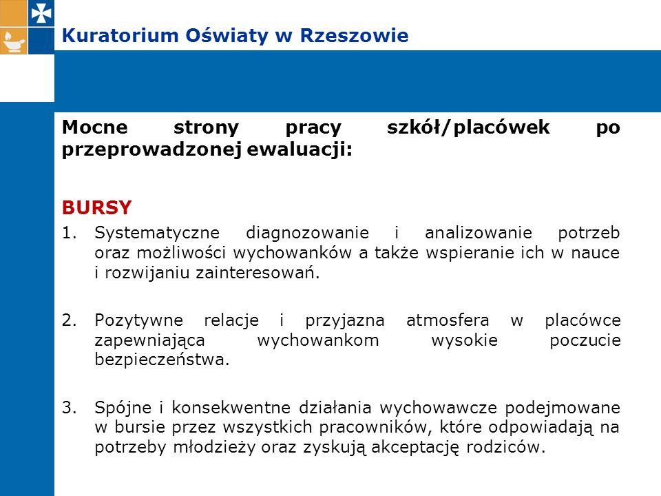Kuratorium Oświaty w Rzeszowie Mocne strony pracy szkół/placówek po przeprowadzonej ewaluacji: BURSY 1.Systematyczne diagnozowanie i analizowanie potr