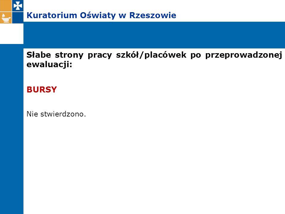Kuratorium Oświaty w Rzeszowie Słabe strony pracy szkół/placówek po przeprowadzonej ewaluacji: BURSY Nie stwierdzono.