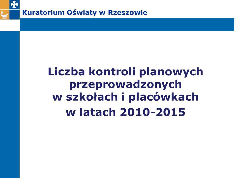 Kuratorium Oświaty w Rzeszowie Liczba kontroli planowych przeprowadzonych w szkołach i placówkach w latach 2010-2015
