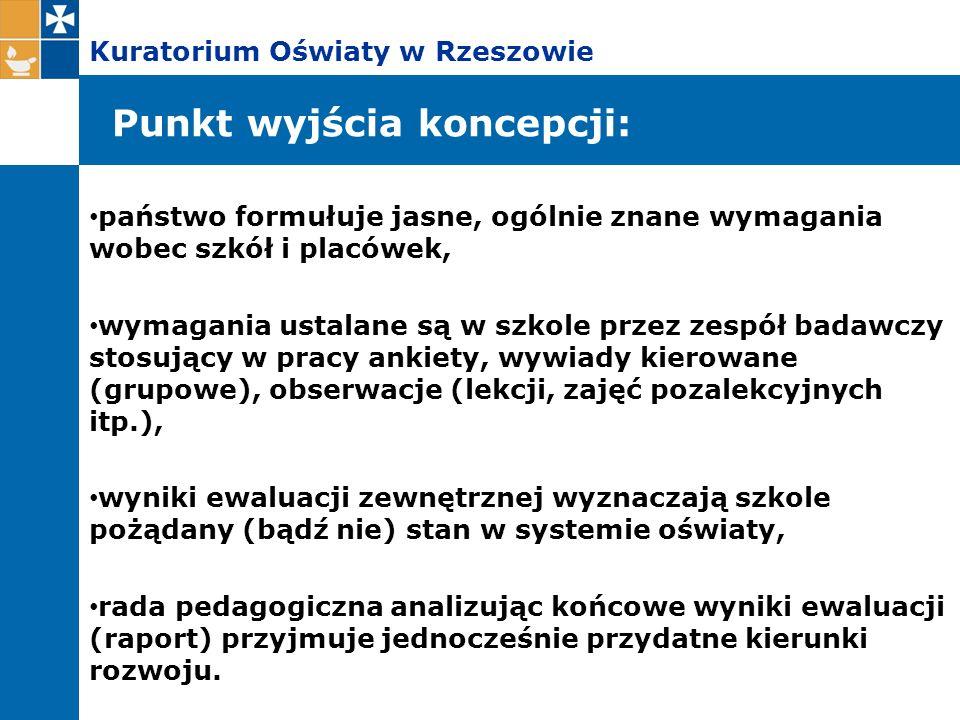 Kuratorium Oświaty w Rzeszowie państwo formułuje jasne, ogólnie znane wymagania wobec szkół i placówek, wymagania ustalane są w szkole przez zespół ba