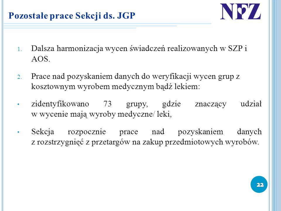 Pozostałe prace Sekcji ds. JGP 1. Dalsza harmonizacja wycen świadczeń realizowanych w SZP i AOS. 2. Prace nad pozyskaniem danych do weryfikacji wycen