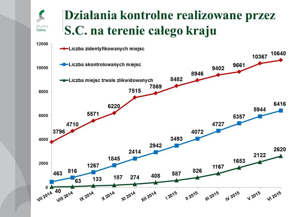 Kontrole gier na automatach - w Polsce Ostatnie 12 miesięcy Liczba zidentyfikowa- nych miejsc Liczba kontroli Liczba zatrzymanych automatów Liczba postępowań karnych 106408997254748984