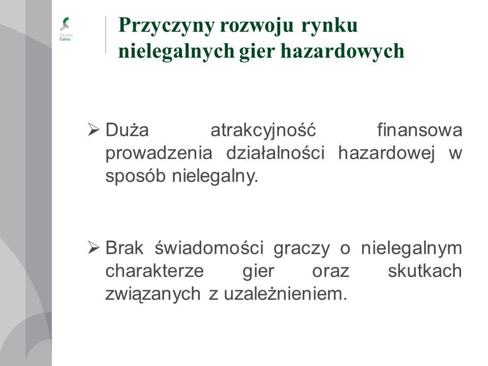"""Wspólna akcja Służby Celnej i Konferencji Episkopatu Polski WP """" Nie daj się uzależnić od hazardu"""