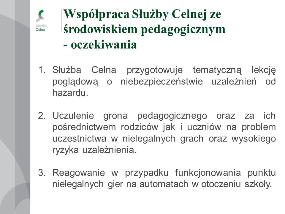 Koordynacja działań Służby Celnej i wymiana informacji ze służbami współpracującymi Współpraca pomiędzy komórkami kontrolnymi w Izbie Celnej w Szczecinie oraz wymiana informacji z innymi Służbami i instytucjami odbywa się za pośrednictwem Służby Dyżurnego Koordynatora w Wydziale Zwalczania Przestępczości.