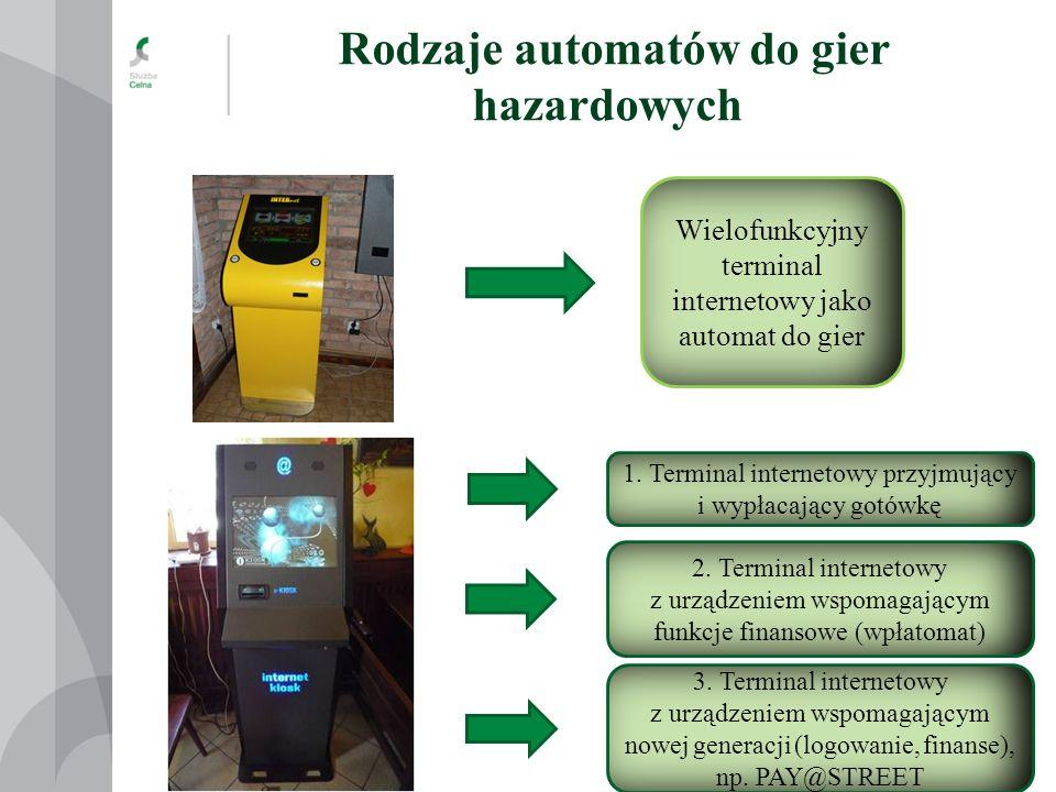 Wielofunkcyjny terminal internetowy jako automat do gier Rodzaje automatów do gier hazardowych 1. Terminal internetowy przyjmujący i wypłacający gotów