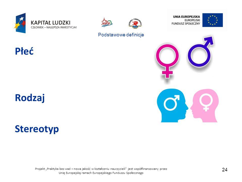 """Projekt """"Praktyka bez wad – nowa jakość w kształceniu nauczycieli jest współfinansowany przez Unię Europejską ramach Europejskiego Funduszu Społecznego 24 Podstawowe definicje Płeć Rodzaj Stereotyp"""