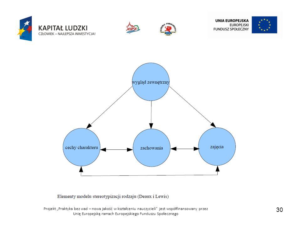 """Projekt """"Praktyka bez wad – nowa jakość w kształceniu nauczycieli jest współfinansowany przez Unię Europejską ramach Europejskiego Funduszu Społecznego 30"""