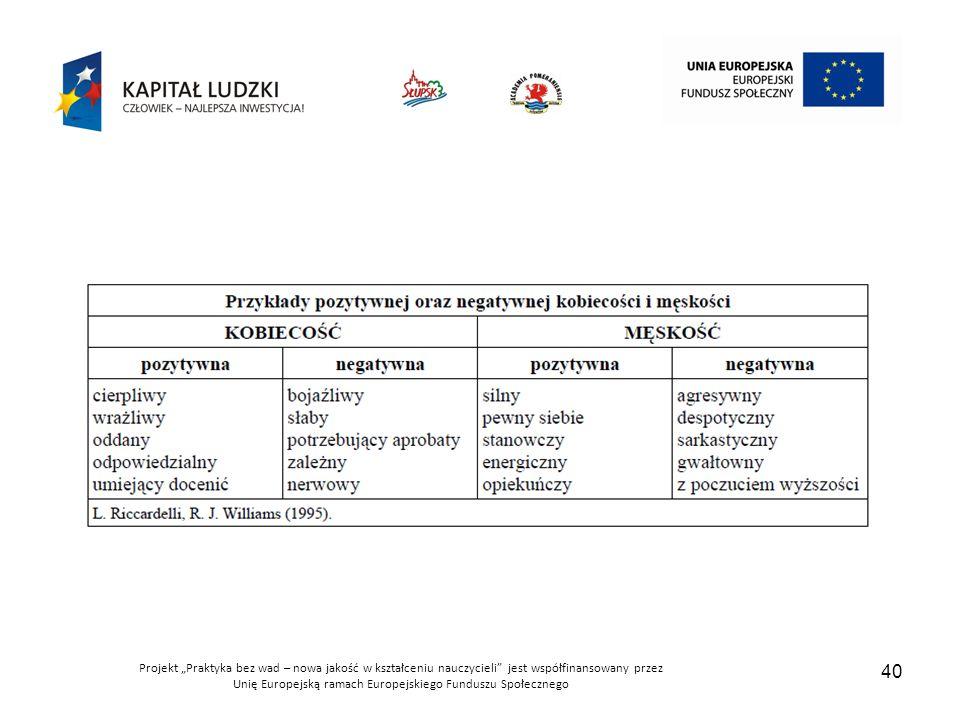 """Projekt """"Praktyka bez wad – nowa jakość w kształceniu nauczycieli jest współfinansowany przez Unię Europejską ramach Europejskiego Funduszu Społecznego 40"""