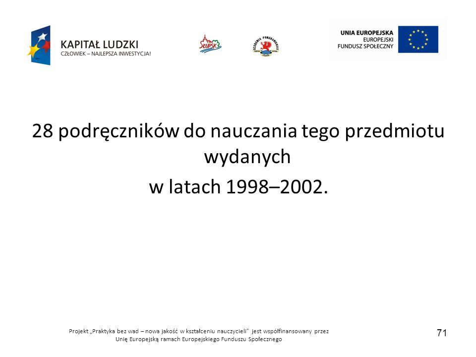 """Projekt """"Praktyka bez wad – nowa jakość w kształceniu nauczycieli jest współfinansowany przez Unię Europejską ramach Europejskiego Funduszu Społecznego 71 28 podręczników do nauczania tego przedmiotu wydanych w latach 1998–2002."""