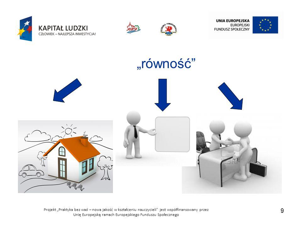 """Projekt """"Praktyka bez wad – nowa jakość w kształceniu nauczycieli jest współfinansowany przez Unię Europejską ramach Europejskiego Funduszu Społecznego 9 """"równość"""
