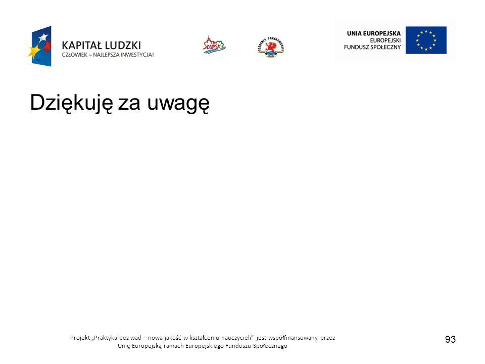 """Projekt """"Praktyka bez wad – nowa jakość w kształceniu nauczycieli jest współfinansowany przez Unię Europejską ramach Europejskiego Funduszu Społecznego 93 Dziękuję za uwagę"""
