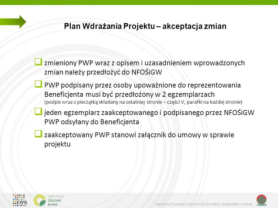 Narodowy Fundusz Ochrony Środowiska i Gospodarki Wodnej Plan Wdrażania Projektu – akceptacja zmian  zmieniony PWP wraz z opisem i uzasadnieniem wprowadzonych zmian należy przedłożyć do NFOŚiGW  PWP podpisany przez osoby upoważnione do reprezentowania Beneficjenta musi być przedłożony w 2 egzemplarzach (podpis wraz z pieczątką składany na ostatniej stronie – części V, parafki na każdej stronie)  jeden egzemplarz zaakceptowanego i podpisanego przez NFOŚiGW PWP odsyłany do Beneficjenta  zaakceptowany PWP stanowi załącznik do umowy w sprawie projektu