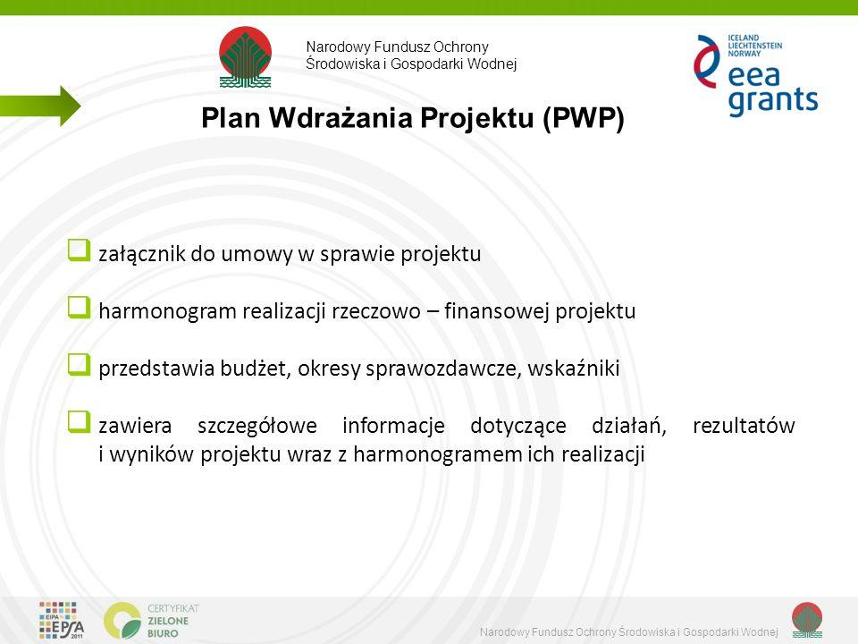 Narodowy Fundusz Ochrony Środowiska i Gospodarki Wodnej  załącznik do umowy w sprawie projektu  harmonogram realizacji rzeczowo – finansowej projektu  przedstawia budżet, okresy sprawozdawcze, wskaźniki  zawiera szczegółowe informacje dotyczące działań, rezultatów i wyników projektu wraz z harmonogramem ich realizacji Plan Wdrażania Projektu (PWP)