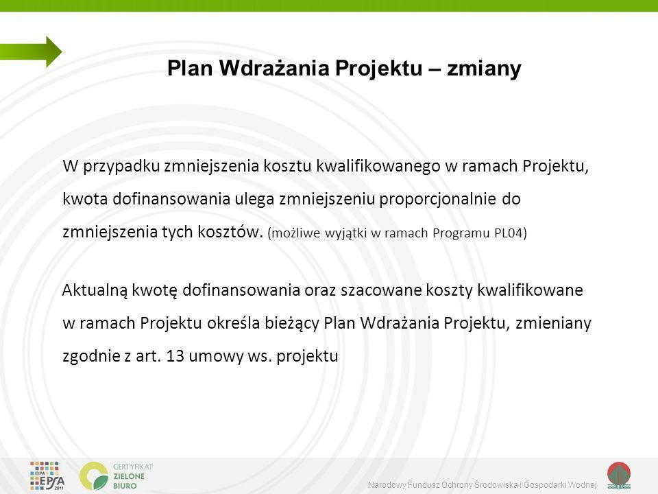 Narodowy Fundusz Ochrony Środowiska i Gospodarki Wodnej Plan Wdrażania Projektu – zmiany W przypadku zmniejszenia kosztu kwalifikowanego w ramach Proj