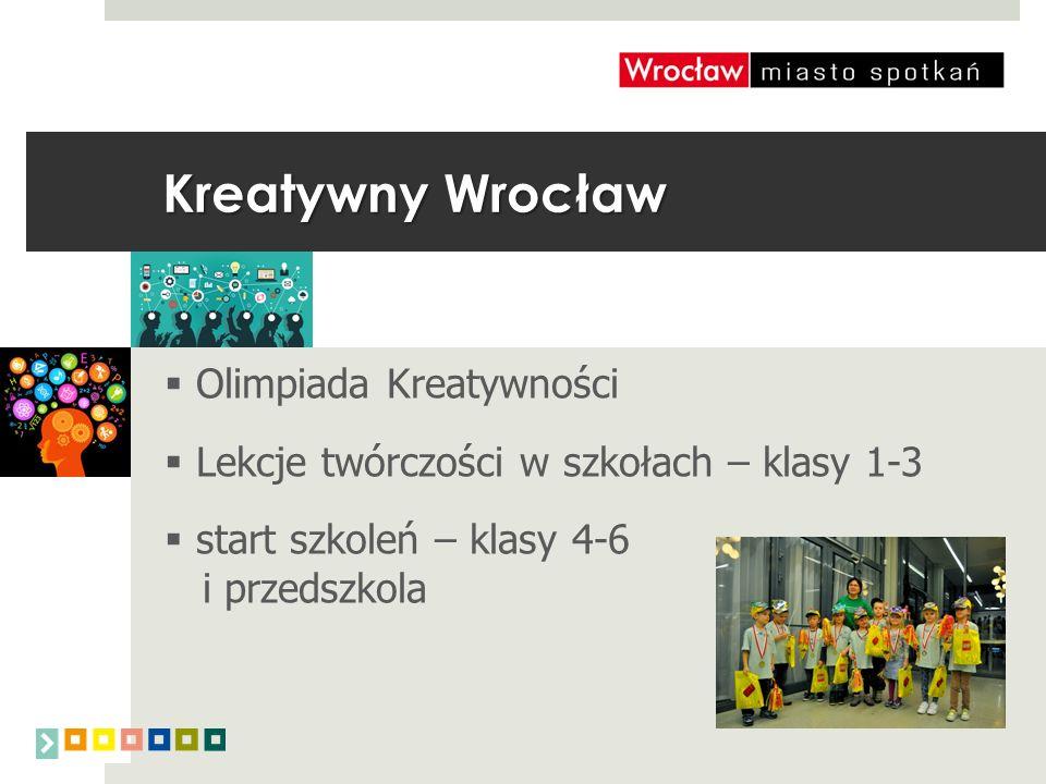 Kreatywny Wrocław  Olimpiada Kreatywności  Lekcje twórczości w szkołach – klasy 1-3  start szkoleń – klasy 4-6 i przedszkola