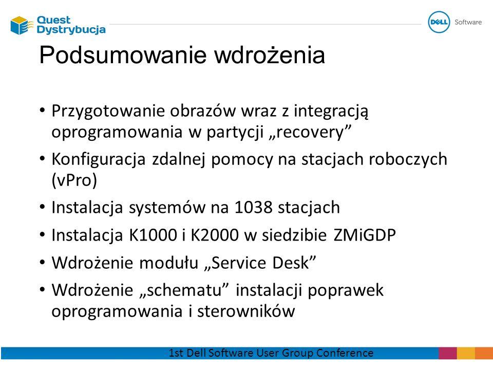 """Przygotowanie obrazów wraz z integracją oprogramowania w partycji """"recovery"""" Konfiguracja zdalnej pomocy na stacjach roboczych (vPro) Instalacja syste"""