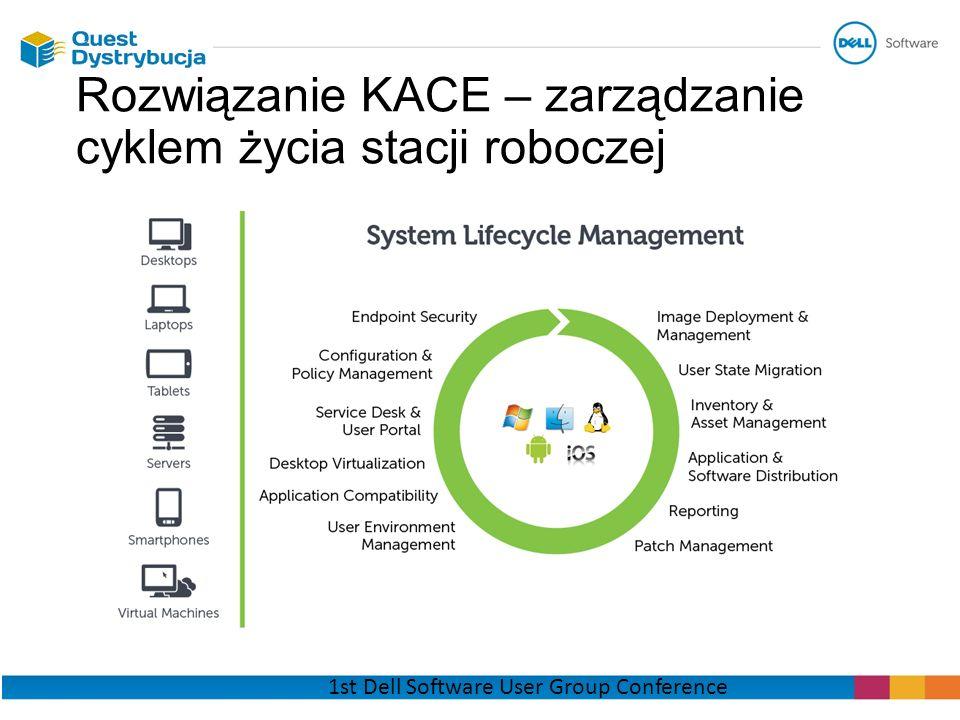Dell KACE appliance K1000 Management Appliance Wszechstronny system do zarządzania laptopami, desktopami, serwerami i tabletami.