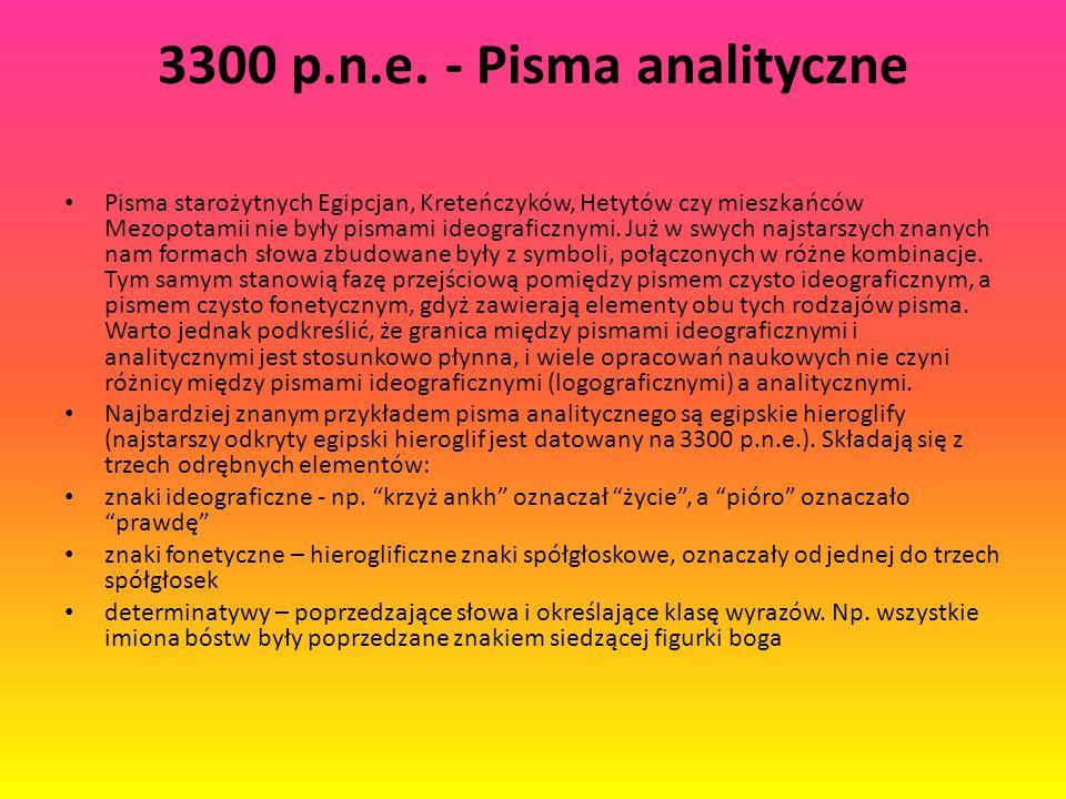3300 p.n.e. - Pisma analityczne Pisma starożytnych Egipcjan, Kreteńczyków, Hetytów czy mieszkańców Mezopotamii nie były pismami ideograficznymi. Już w