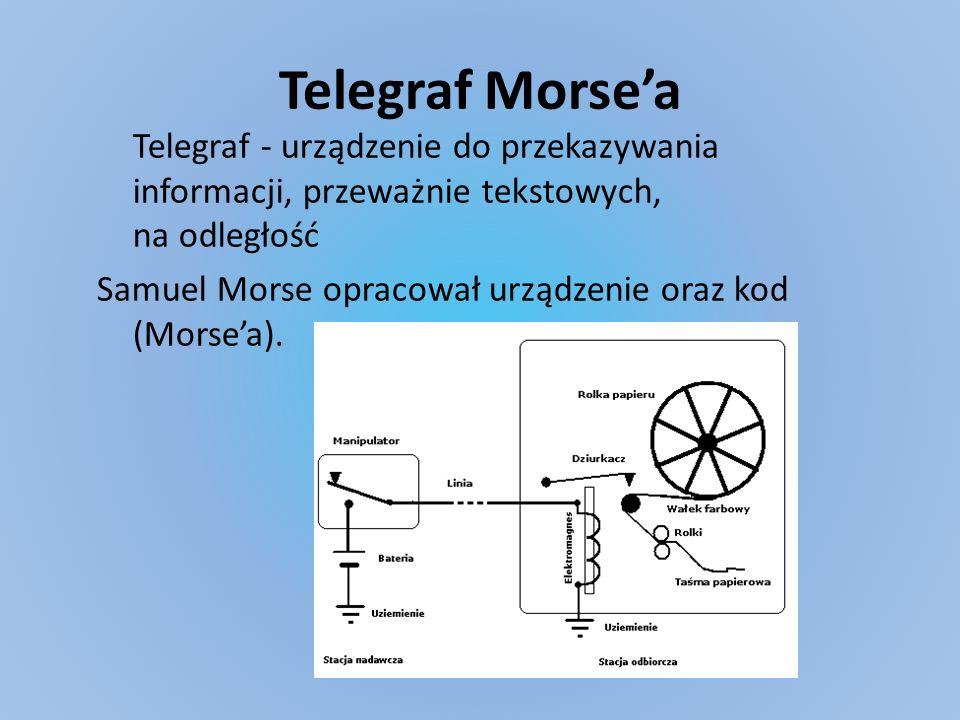 Telegraf Morse'a Telegraf - urządzenie do przekazywania informacji, przeważnie tekstowych, na odległość Samuel Morse opracował urządzenie oraz kod (Mo